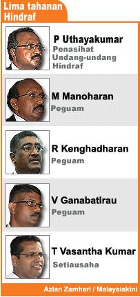bm lima tahanan hindraf