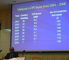 transparency international malaysia corruption perception index 2008 pc 230908 01